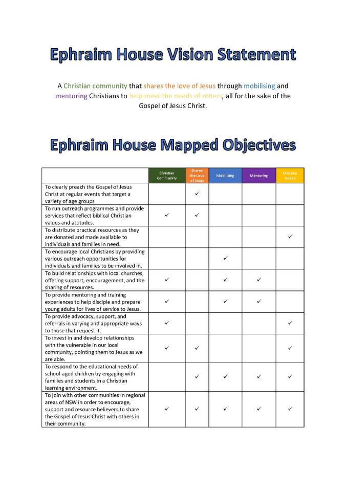 EH Vision Values Objectives_Page_1