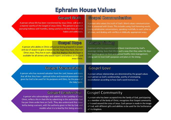 EH Vision Values Objectives_Page_3